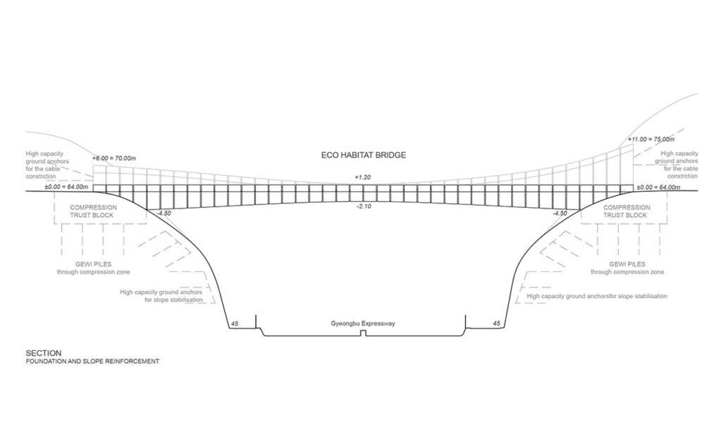 Yangjaegogae-Eco-Bridge-by-KILD-11-1020x610 - Un pod cu vegetație ține la distanță animalele sălbatice de o autostradă aglomerată