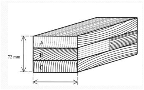 Tamplarie exterioara din lemn triplu stratificat - Tâmplărie exterioară din lemn triplu stratificat