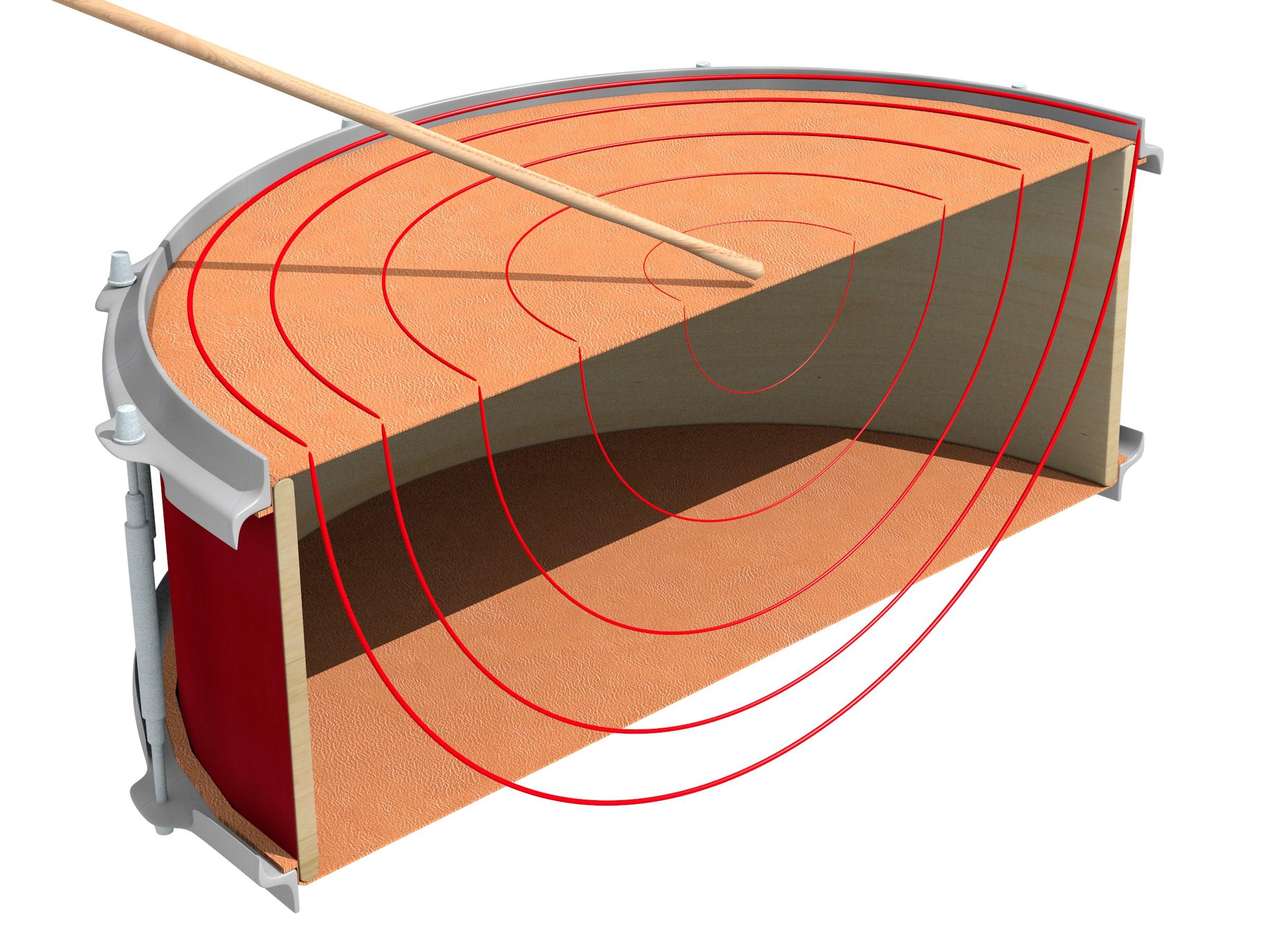 """Propagarea zgomotelor la un sistem cu membrana(toba) - Cum se transmit zgomotele de impact si de ce sunt asa de """"zgomotoase""""?"""