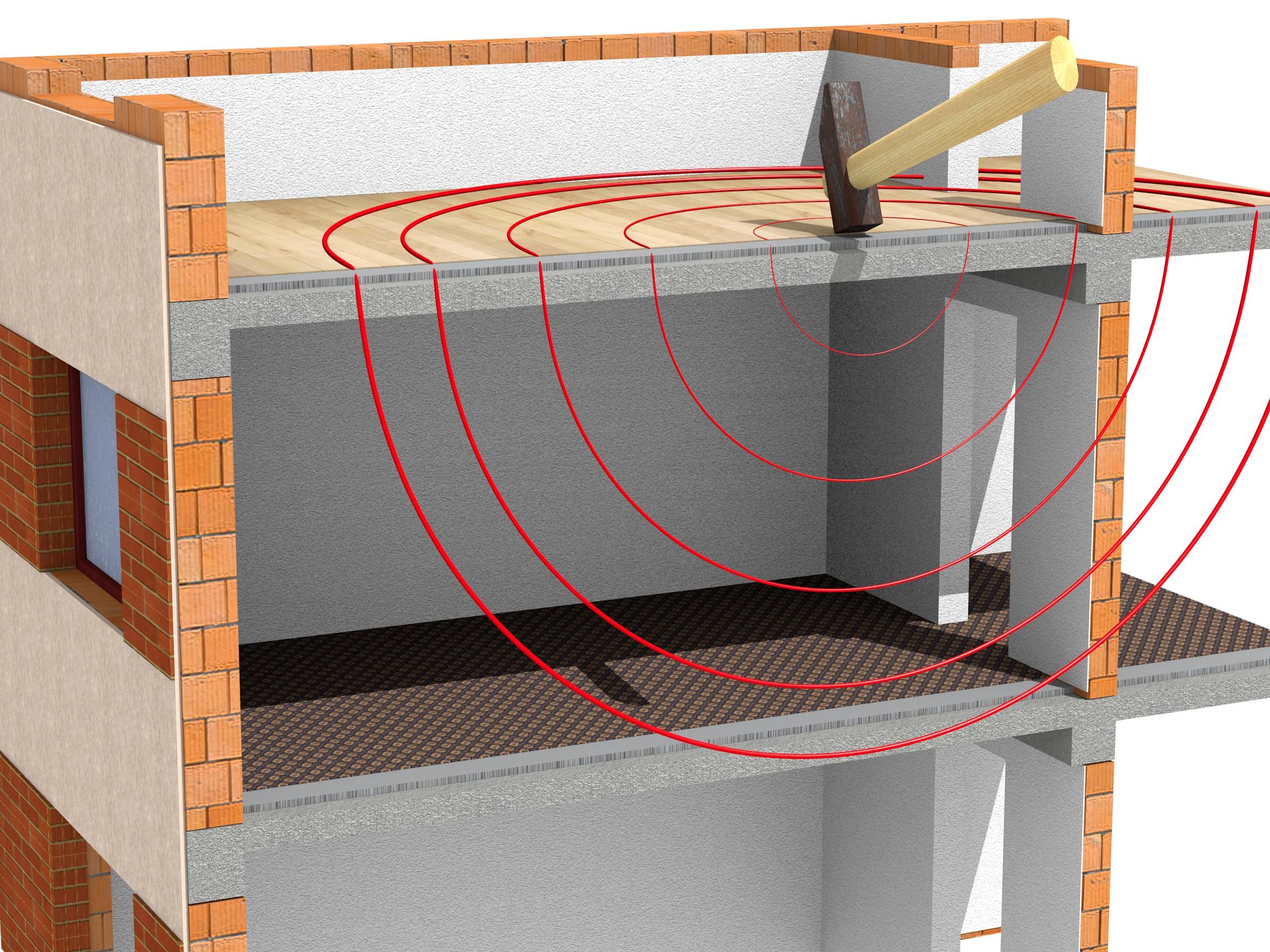 Propagarea zgomotelor de impact in constructii - Cum se transmit zgomotele de impact si de ce