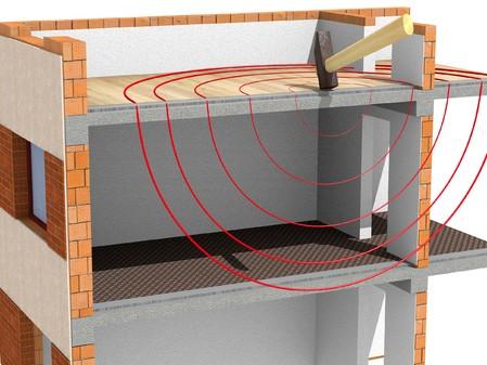 """Propagarea zgomotelor de impact in constructii - Cum se transmit zgomotele de impact si de ce sunt asa de """"zgomotoase""""?"""