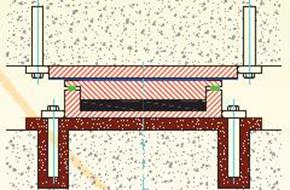 Transferul fortelor orizontale cu dibluri - Metode de ancorare