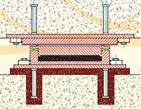 Transferul fortelor orizontale cu placi de ancorare - Metode de ancorare