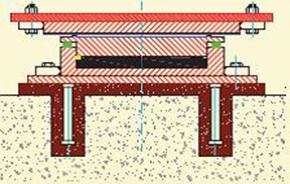 Transferul fortelor orizontale pe o suprastructura de otel - Metode de ancorare