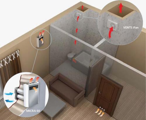 Centralele cu recuperare de caldura MICRA creeaza ambientul perfect - Centralele cu recuperare de caldura MICRA