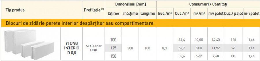 YTONG INTERIO (D 0,5) - Zidarie pentru pereti de compartimentare - Zidarie pentru pereti de compartimentare