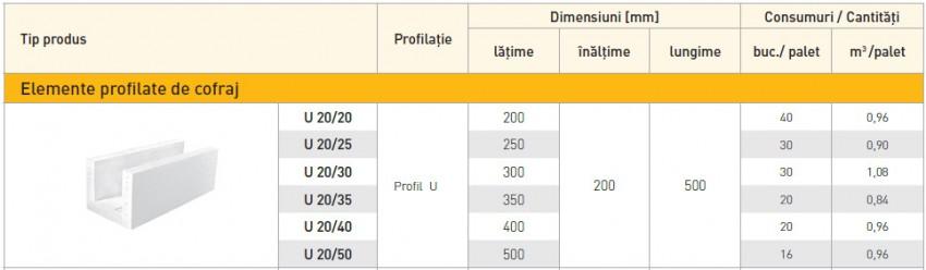 Ytong BU -  elemente de cofraj profilate - Elemente de cofraj profilate