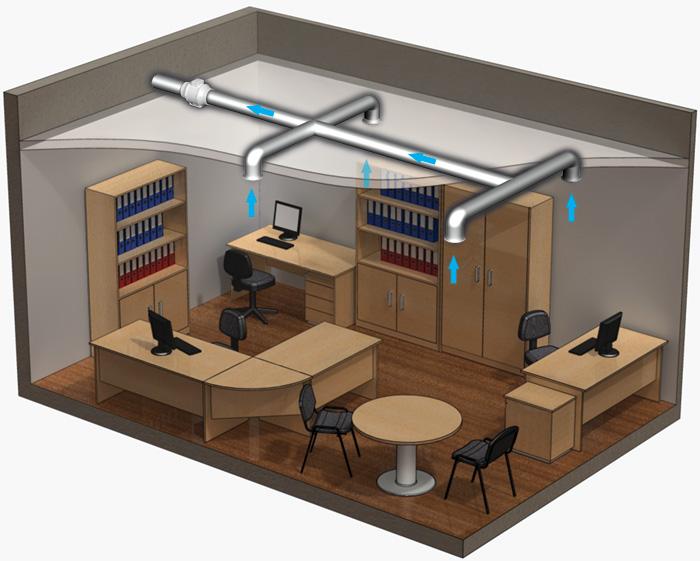 Ventilatoarele VENTS ТТ - solutia perfecta pentru casa sau afacerea dumneavoastra - Ventilatoarele VENTS ТТ -