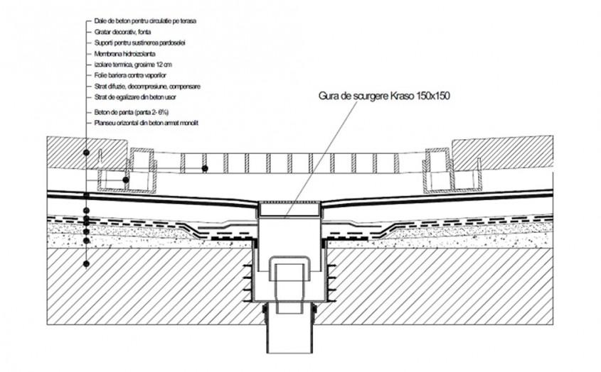 Sisteme de scurgere pentru terasa - Hidroplasto - Sisteme de scurgere pentru terasa - Hidroplasto