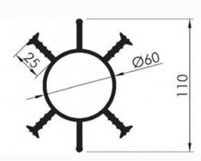 3 - Profile de etansare pentru contractia betonului