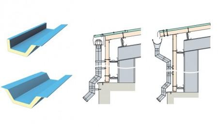 Sisteme de colectare a apelor pluviale - Accesorii pentru panouri sandwich