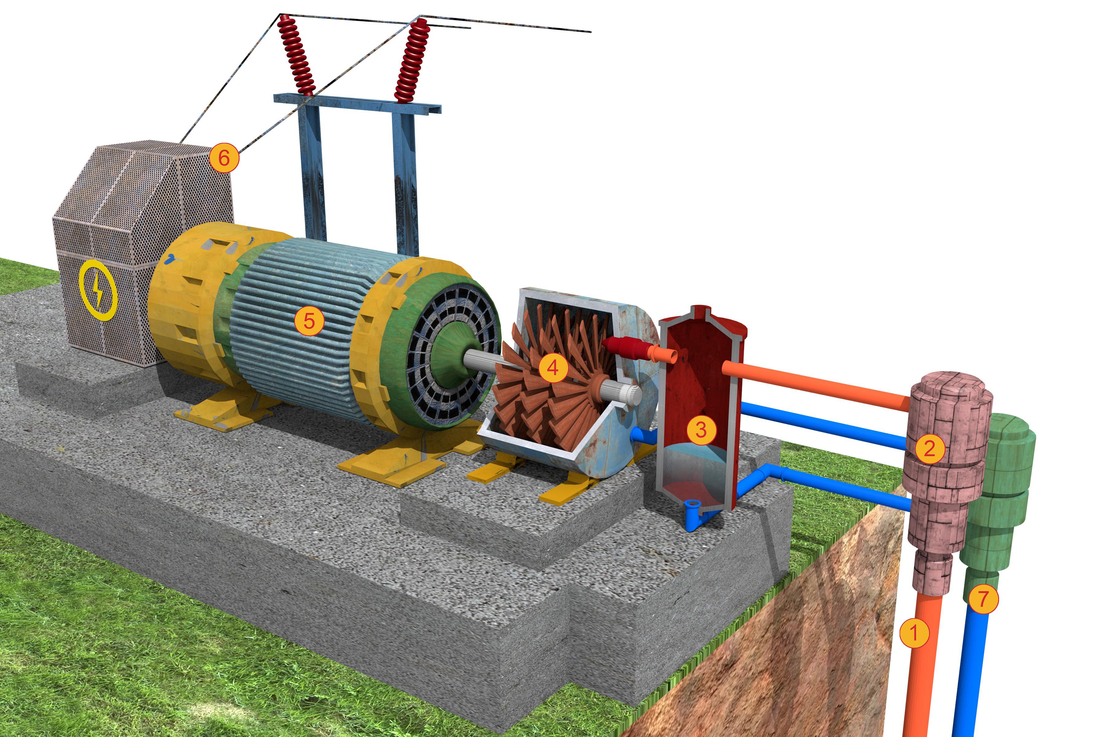 Productie energie geotermala - sistem de procesare a apei fierbinti - Procesarea si exploatarea energiei geotermale