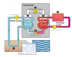 Pompele de caldura Sol-Apa (SI) DIMPLEX - Schema - Pompele de caldura Sol-Apa (SI) DIMPLEX