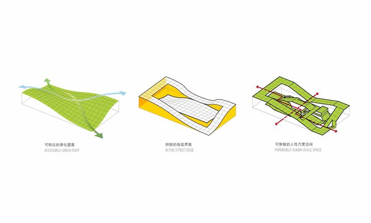 Complexul Hangzhou Duolan - Complexul Hangzhou Duolan - schite
