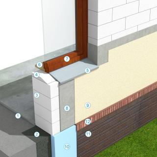 Detaliu de parapet - Sistem de zidarie confinata din BCA Macon pentru constructii rezidentiale, publice si industriale