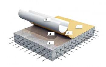 SikaProof® P - Sisteme pentru hidroizolarea structurilor subterane din beton
