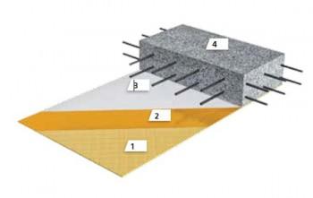 SikaProof® A - Sisteme pentru hidroizolarea structurilor subterane din beton