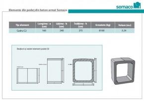 Element de podet Cadru C2 - Elemente de podet din beton armat