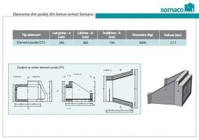 Element de podet CP2 - Elemente de podet din beton armat