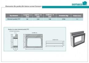 Element de podet CP2' - Elemente de podet din beton armat
