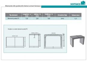 Element de podet P2 - Elemente de podet din beton armat