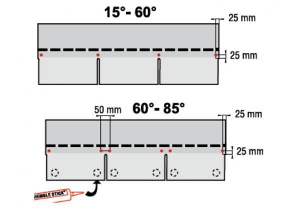 Montajul sindrilelor 3Tab prin tehnica alinierii aleatoare - Montajul sindrilelor 3Tab prin tehnica alinierii aleatoare