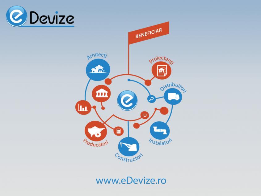 Acum faci evaluari de pret 100% corecte gratuit in programul eDevize cu produsele Corkline - Acum