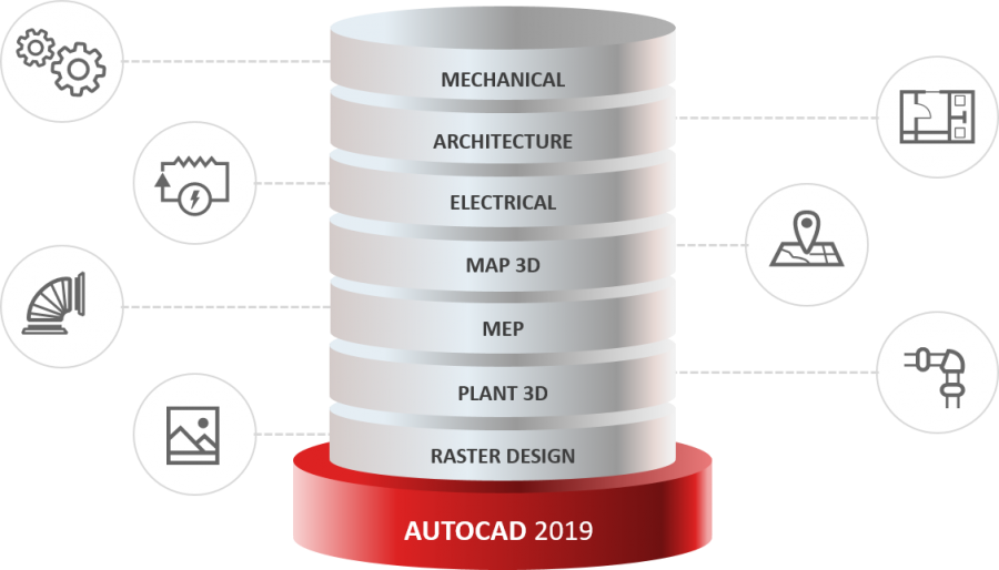Autodesk AutoCAD 2019 including specialized toolsets - Curs AUTOCAD