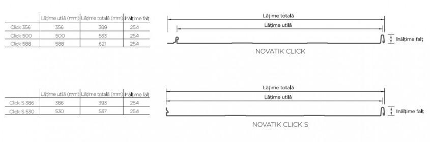 Detalii tehnice - Novatik CLICK si CLICK S - Detalii tehnice Novatik