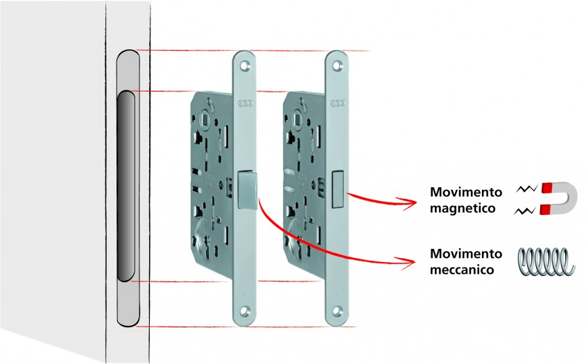 Mediana Polaris - broasca magnetica - Mediana Polaris - broasca magnetica