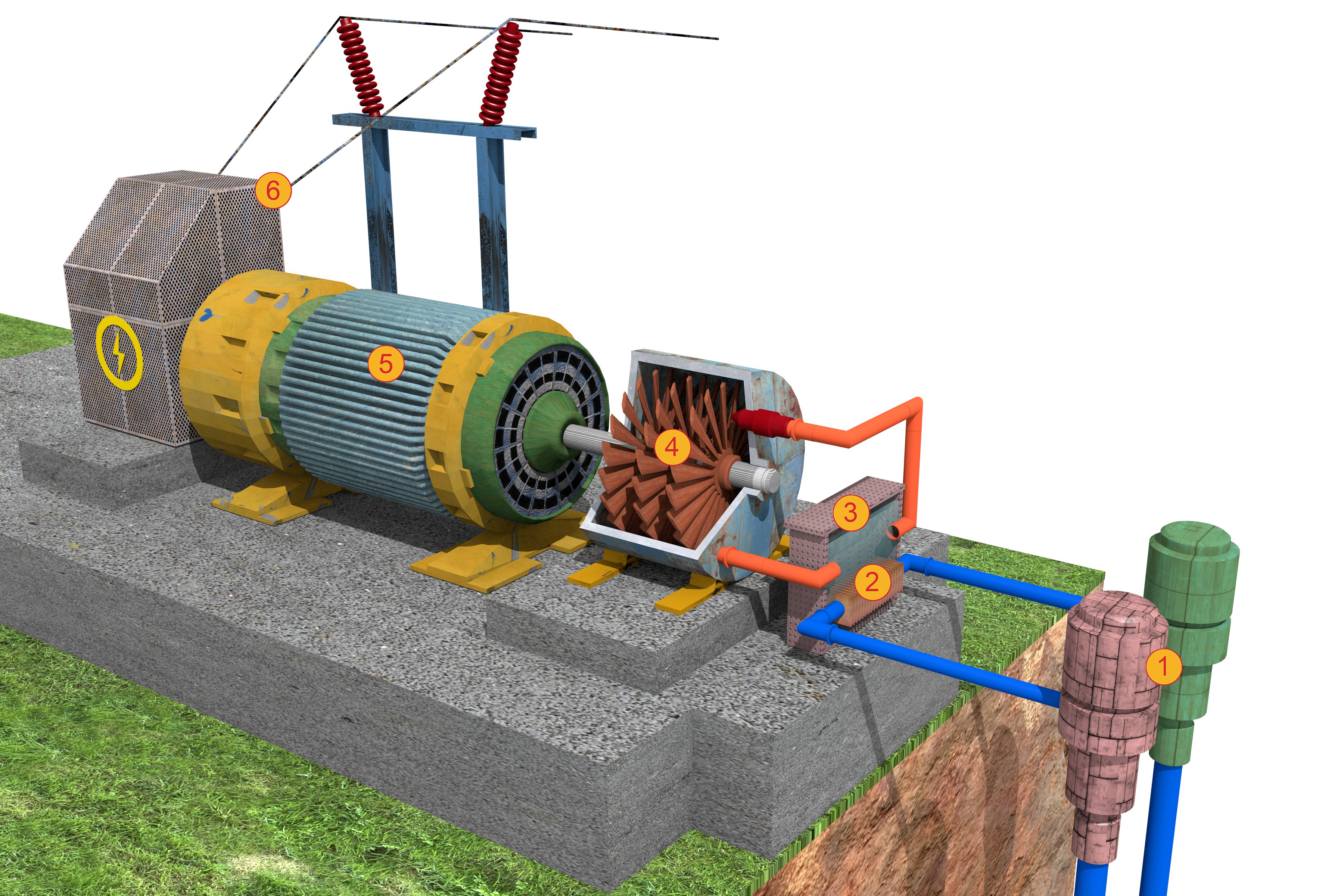 Productie energie geotermala - sistem binar - Procesarea si exploatarea energiei geotermale, transformarea in energie electrica