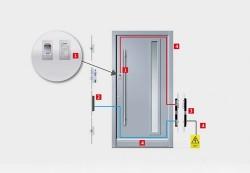 Control acces cu amprenta - Sisteme electronice de control acces - G-U