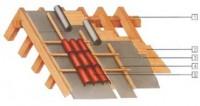 Acoperis de lemn - Hidroizolare