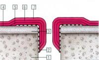 Hidroizolarea instalatiilor de apa - Hidroizolare