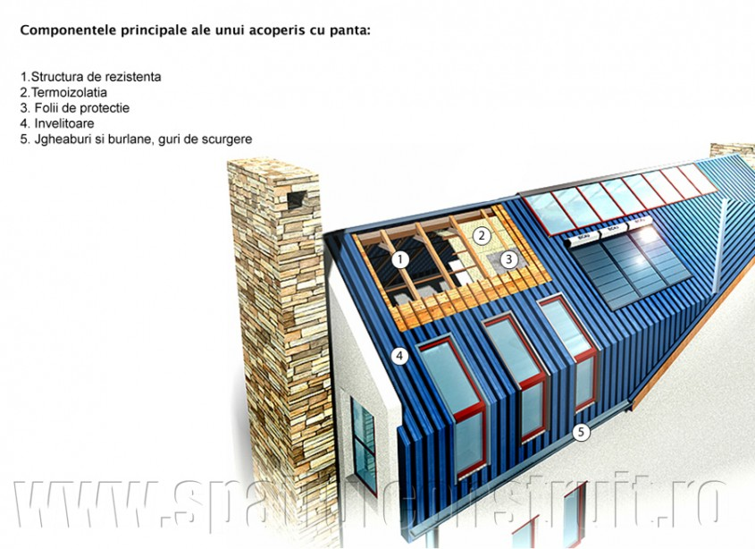 acoperisuri_cu_panta_detalii - Componentele unui acoperis cu panta