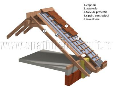 Folii de protectie pentru invelitori - Exemplu: pozarea foliei de protectie la apa la invelitori