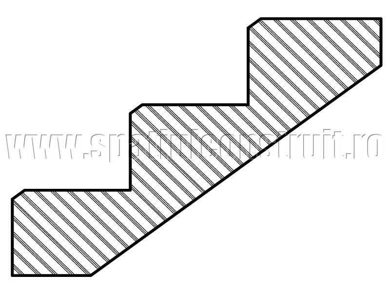 Trepte cu muchie tesita - Formele muchiilor treptei