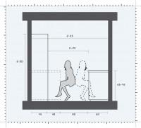 O bucatarie cu doua bancuri de lucru: calculati distanta punand doua persoane in pozitia asezat in spatiul dintre blaturi. - Principii ergonomice