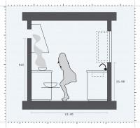 Spatiul dintre aragz si dulapul de pe peretele opus trebuie sa permita deschiderea usii cuptorului si aplecarea persoanei care gateste. - Principii ergonomice