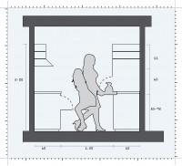 Cuptorul si un blat de lucru extensibil nu trebuie asezate fata in fata sau, daca da, spatiul ramas trebuie sa permita deschiderea usii, extensia blatului si activitatea a doua persoane simultan la ambele puncte de lucru. - Principii ergonomice