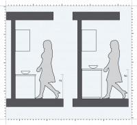 In stanga, blatul de lucru este pozitionat prea jos. Spalatul vaselor sau prepararea alimentelor trebuie sa se faca la 85 cm inaltime de la podea, pentru ca bucatarul sa nu fie nevoit sa se aplece. - Principii ergonomice