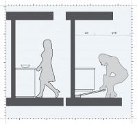 Ca sa se poata spala sub dulapuri, ele trebuie sa fie putin ridicate de la podea, iar spatiul liber din fata lor sa permita intrarea cu aspiratorul sau mopul. - Principii ergonomice
