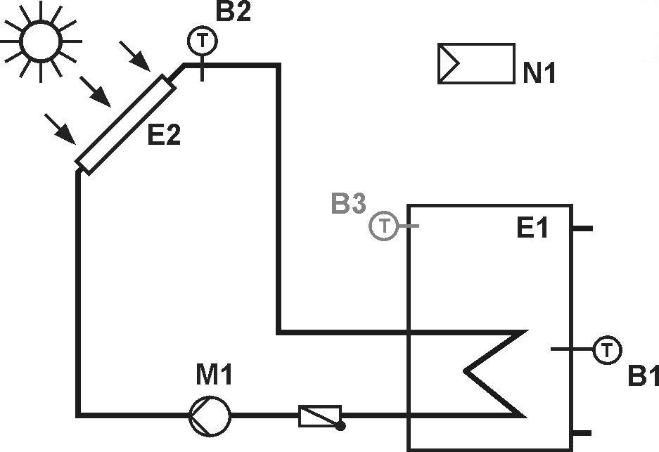 Schema de functionare regulator de temperatura - Cum functioneaza regulatorul de temperatura