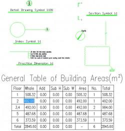 Simboluri de arhitectura - ZWCAD Architecture