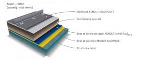 Suport - beton - RENOLIT ALKORPLAN - Sistem de aplicare cu fixare mecanica