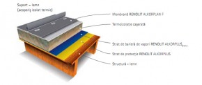 Suport - lemn - RENOLIT ALKORPLAN - Sistem de aplicare cu fixare mecanica
