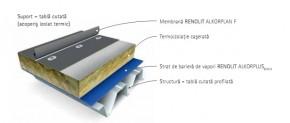 Suport - tabla cutata - RENOLIT ALKORPLAN - Sistem de aplicare cu fixare mecanica
