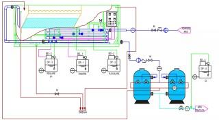 Coagularea - Flocularea - Oxidare si Control PH - Statii de tratare a apei de suprafata