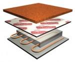Underlay Heatflow Carpet pentru incalzirea prin pardoseala - Underlay pentru mocheta