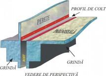 Vedere de perspectiva - Profile de dilatatie pentru pardoseli